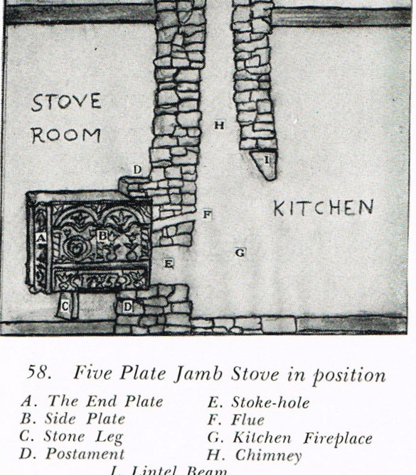 antiques stove vintage appliances photos | YES THIS IS HELP on cabinet diagram, sewing machine diagram, bifocal glasses diagram, heart diagram, benjamin franklin diagram, lightning rod diagram, radiator diagram, safety tank diagram, pay it forward diagram, fireplace diagram, oven diagram, aga cooker diagram, watt steam engine diagram, furnace diagram, franklin fireplace, glass armonica diagram, wheelbarrow diagram, refrigerator diagram, framing diagram, piano diagram,