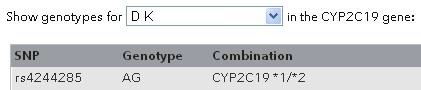 CYP2C19_2