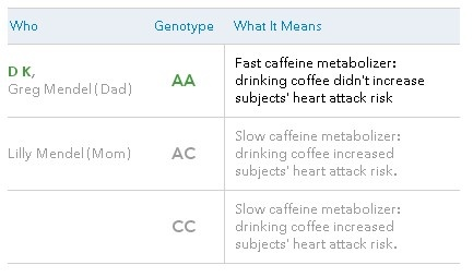 Caffeine MI_2